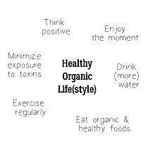 Organic Life Matters Cycle
